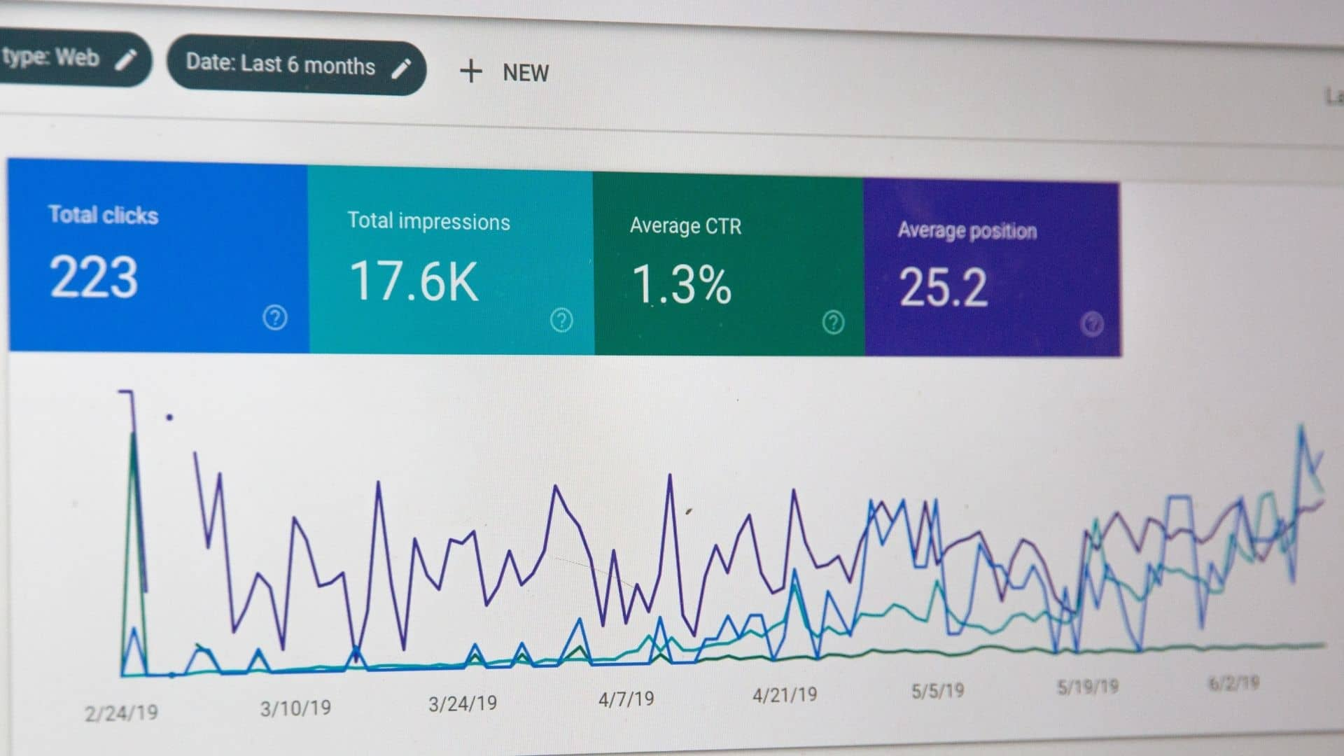What Are the Most Important SEO Metrics to Track, SEO Marketing, SEO marketing tips, business tips, small business tips